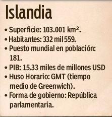 Ficha técnica del país de Islandia