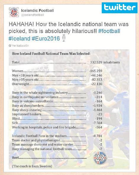Los islandeses bromeraron y sacaron cuentas para llegar a sus futbolistas