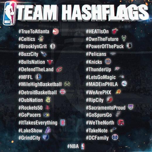Los hashflags de los equipos de la NBA
