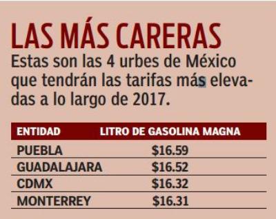 Las 4 urbes de México con las tarifas más altas en 2017