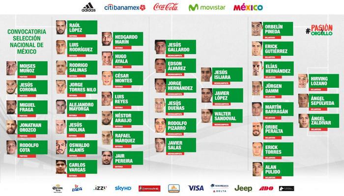 Lista preliminar de la Selección Nacional rumbo a Copa Oro