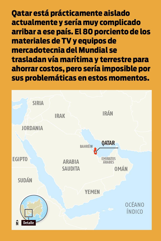 Los conflictos en Qatar ponen en riesgo la sede del Mundial
