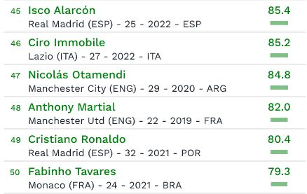 Thiago Silva arremetió contra Edinson Cavani por tardanza — PSG