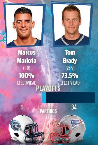 La comparación entre Mariota y Brady