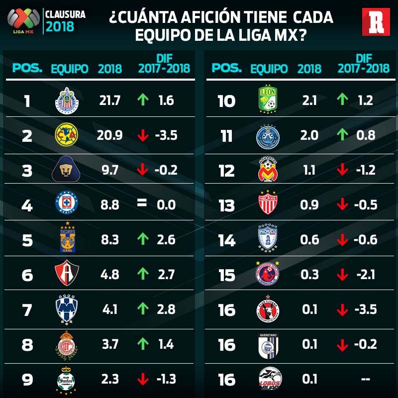 http   www.record.com.mx futbol-futbol- 9c3a463fdd42a