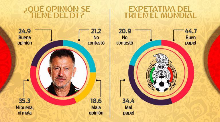 Opinión sobre Osorio