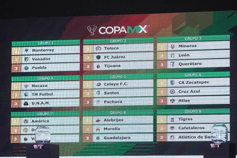 Quedaron definidos los Grupos para el A2018 de Copa MX