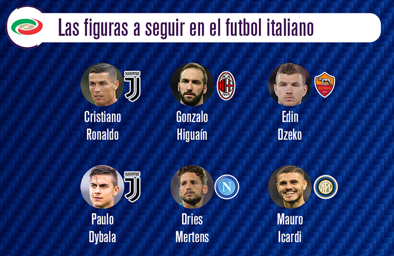 Las figuras a seguir en Italia