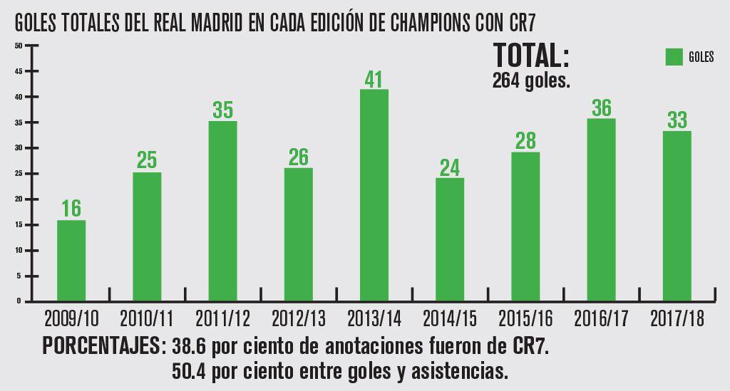 Los memes de la expulsión de Cristiano Ronaldo en Champions