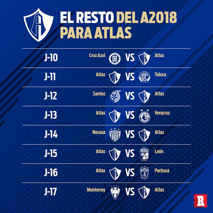 Hoyos destaca aspectos positivos del Atlas