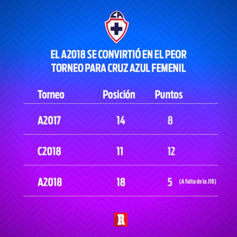 Peláez confirma primer refuerzo para el Clausura 2019