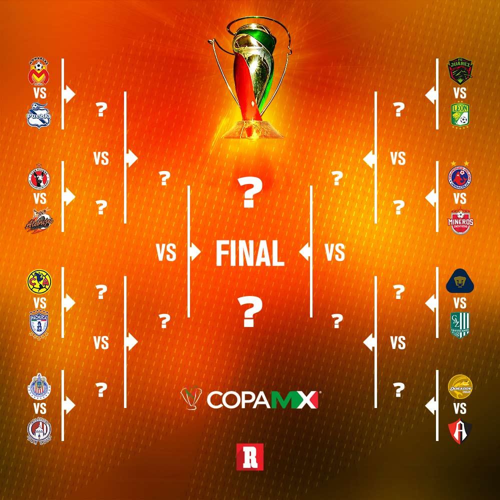 Confirman fechas y horarios de los octavos de final de Copa Mx