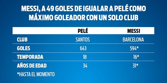 Pelé volverá el lunes a Brasil tras su hospitalización en París (asesor)