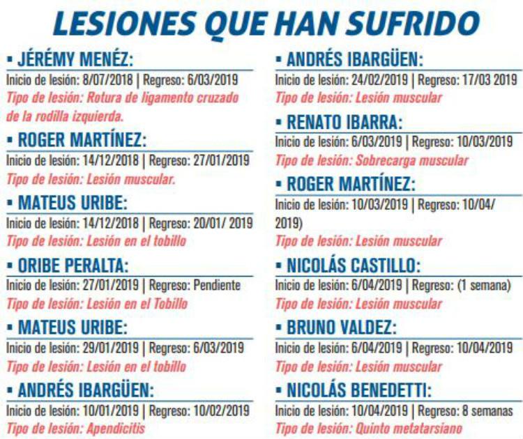 América vs Cruz Azul 2019: 'Piojo' Herrera:
