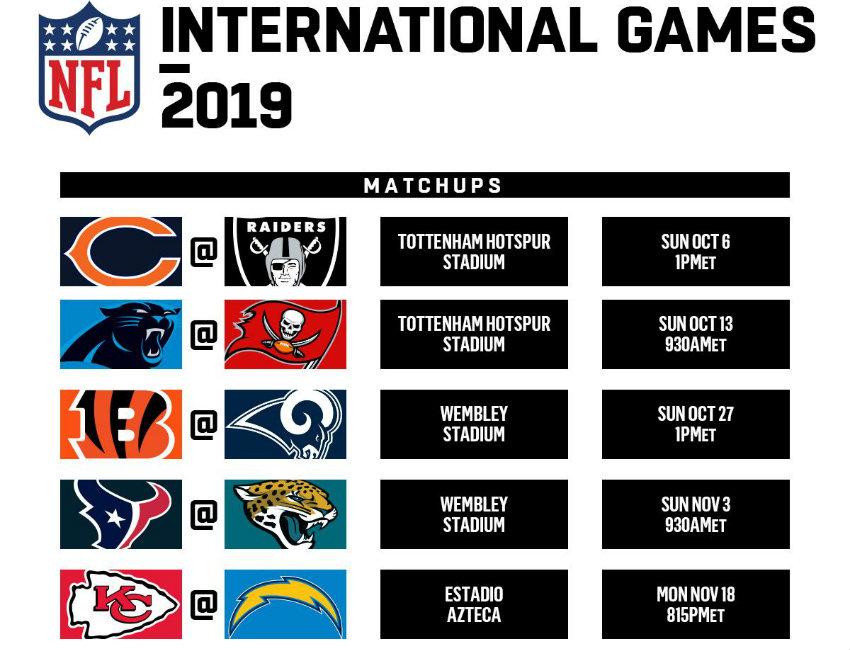 Calendario de partidos internacionales de la NFL para la temporada 2019