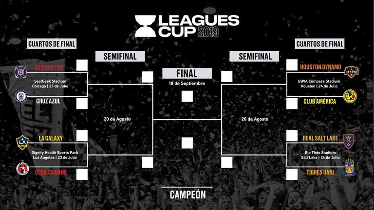 Oficializan el 'Leagues Cup' entre equipos Liga MX y MLS