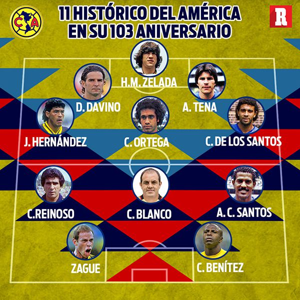Los tres futbolistas de USA en la historia del Club América