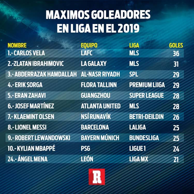 Carlos Vela, primer mexicano MVP de la MLS