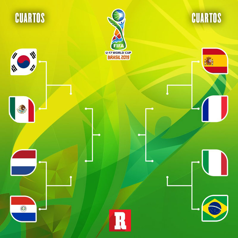 Mundial Sub 17 con sorpresas