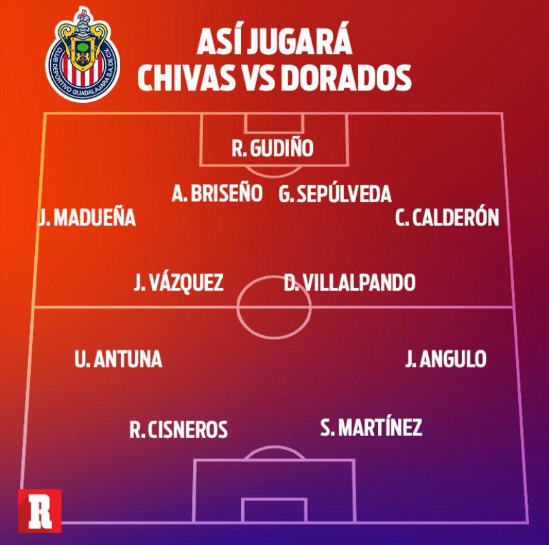 EN VIVO, Ver partido, Octavos, Vuelta, Copa MX — Dorados vs Chivas