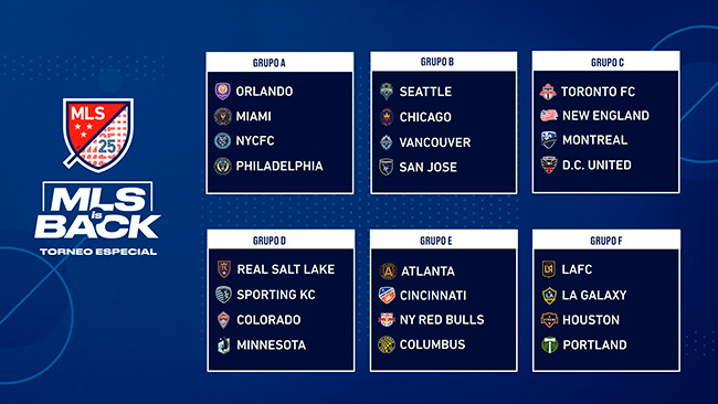 Grupos de la MLS para el torneo MLS is Back