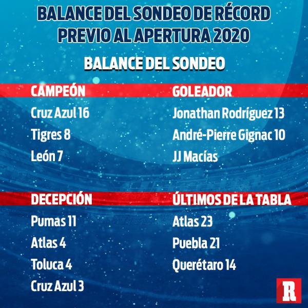 (VIDEO) Cruz Azul de Borja derrotó al Santos de Torres y Balda