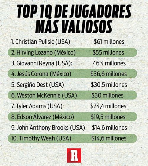 Most Valuable Players in the Tournament