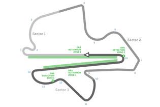 Circuito Internacional de Sepang