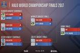 El bracket rumbo a la Final del Mundial de Halo
