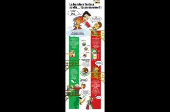 ¿Error en la bandera de México?