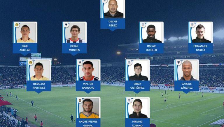 Liga MX da a conocer el once ideal del Clausura 2016 | RÉCORD