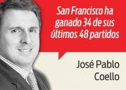 Columna José Pablo Coello 29-06-2016