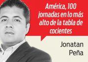 Columna Jonatan Peña 19-04-2017