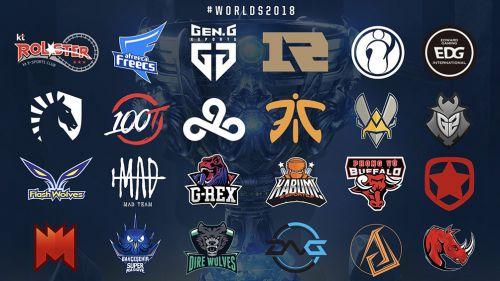 Equipos clasificados al Campeonato Mundial de League of Legends