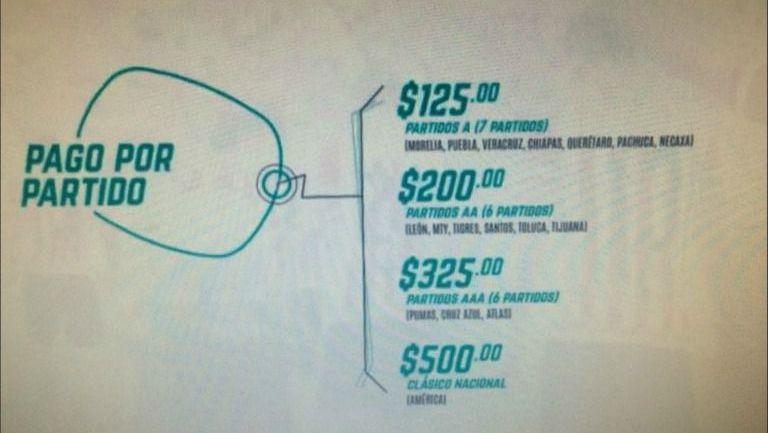 Precios por partidos en Chivas TV