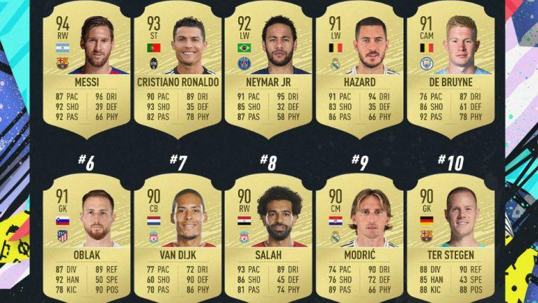 Los mejores jugadores disponibles en FIFA 20